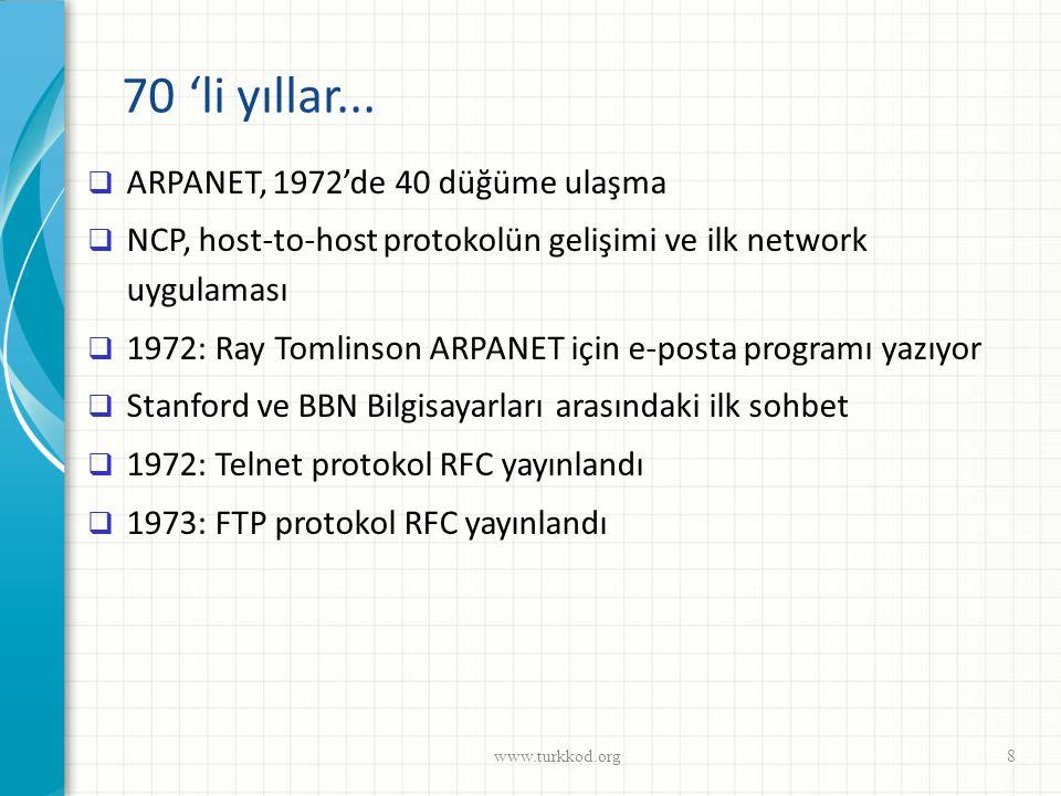 70 'li yıllar... ARPANET, 1972'de 40 düğüme ulaşma