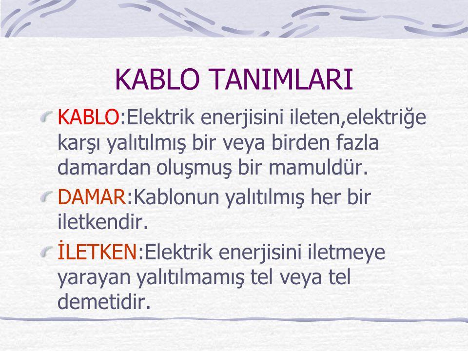KABLO TANIMLARI KABLO:Elektrik enerjisini ileten,elektriğe karşı yalıtılmış bir veya birden fazla damardan oluşmuş bir mamuldür.