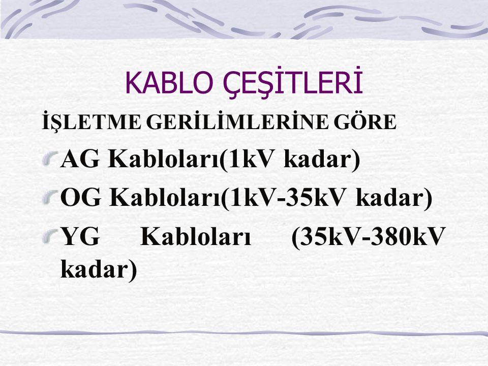 KABLO ÇEŞİTLERİ AG Kabloları(1kV kadar) OG Kabloları(1kV-35kV kadar)