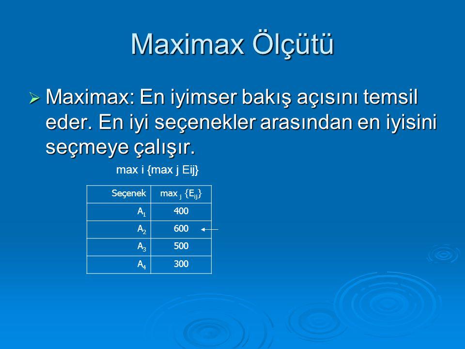 Maximax Ölçütü Maximax: En iyimser bakış açısını temsil eder. En iyi seçenekler arasından en iyisini seçmeye çalışır.