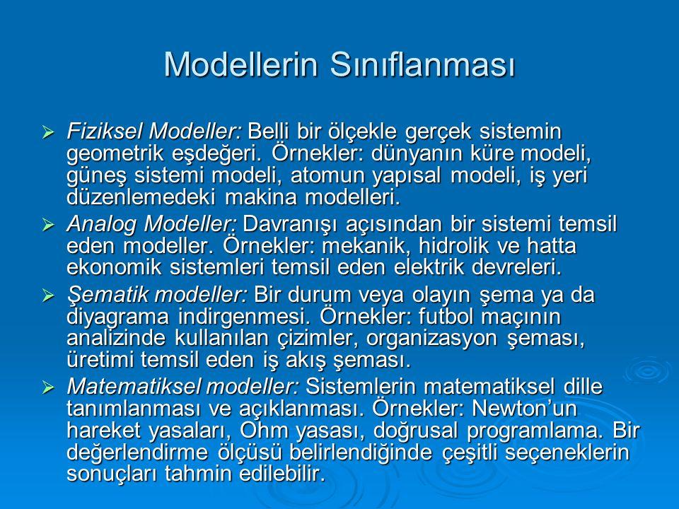 Modellerin Sınıflanması