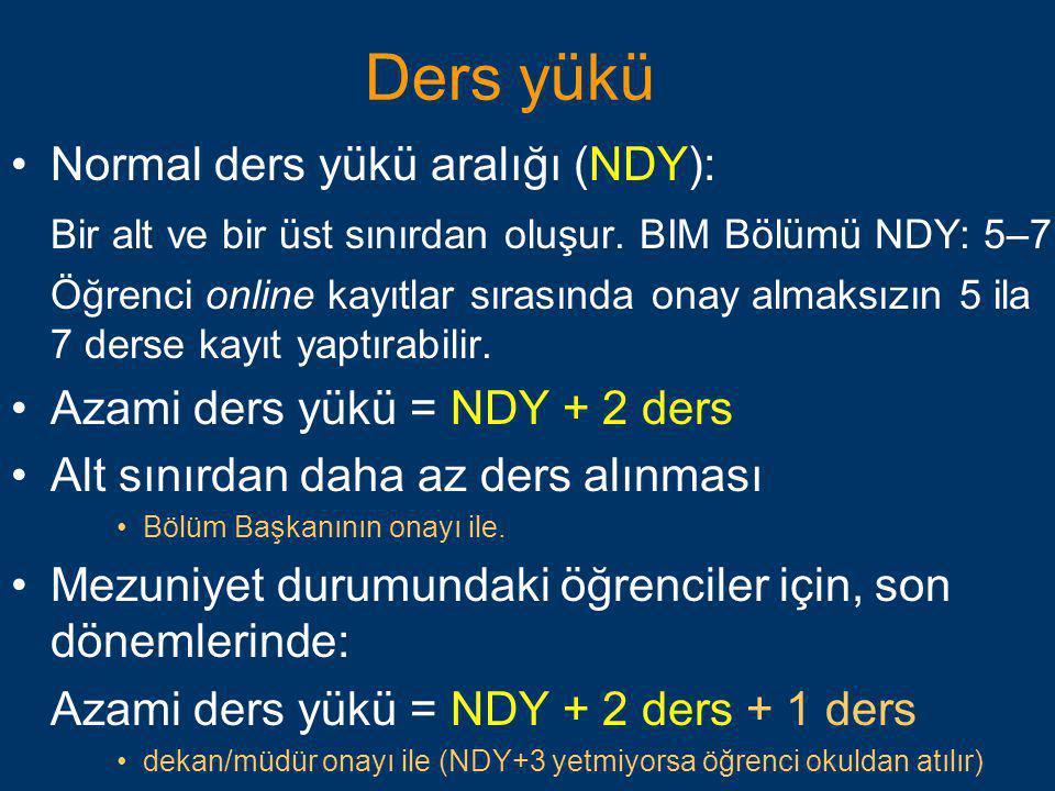 Ders yükü Normal ders yükü aralığı (NDY):