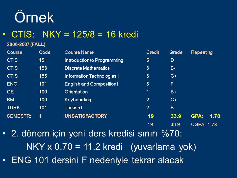 Örnek CTIS: NKY = 125/8 = 16 kredi