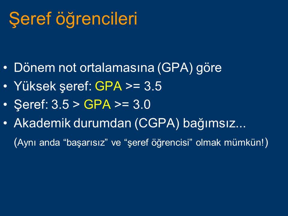 Şeref öğrencileri Dönem not ortalamasına (GPA) göre