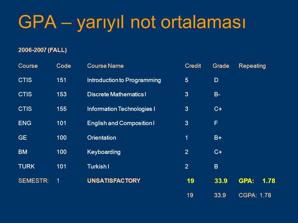 GPA – yarıyıl not ortalaması