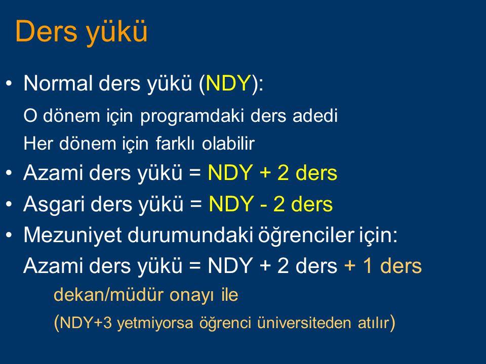Ders yükü Normal ders yükü (NDY): O dönem için programdaki ders adedi