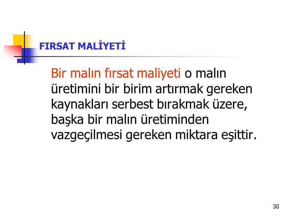 FIRSAT MALİYETİ