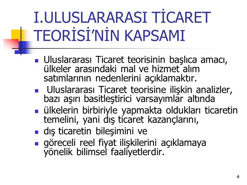 I.ULUSLARARASI TİCARET TEORİSİ'NİN KAPSAMI
