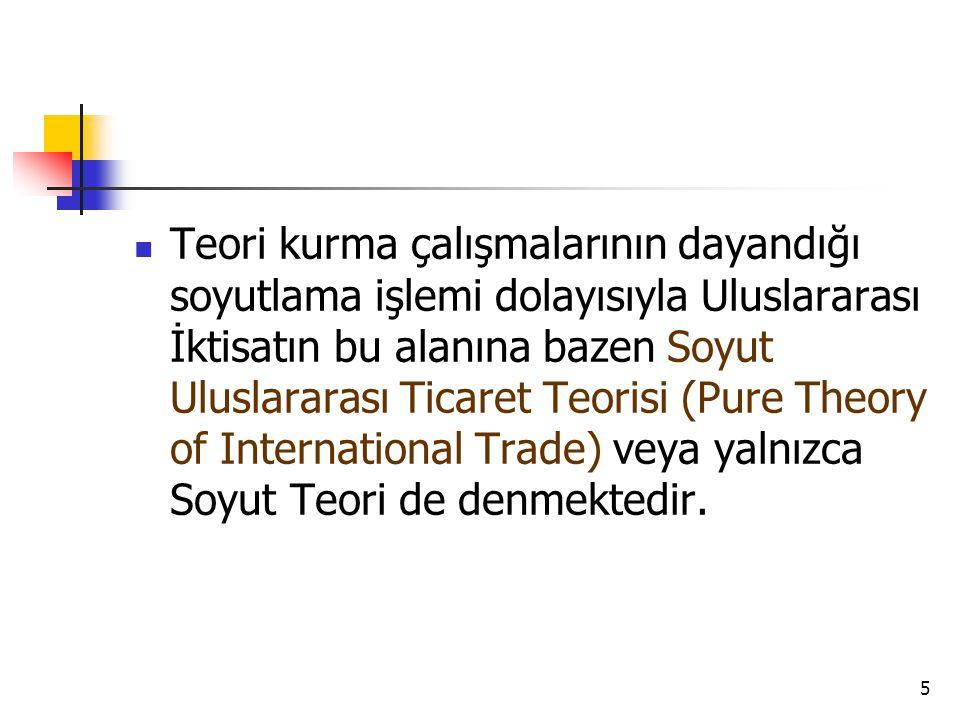 Teori kurma çalışmalarının dayandığı soyutlama işlemi dolayısıyla Uluslararası İktisatın bu alanına bazen Soyut Uluslararası Ticaret Teorisi (Pure Theory of International Trade) veya yalnızca Soyut Teori de denmektedir.