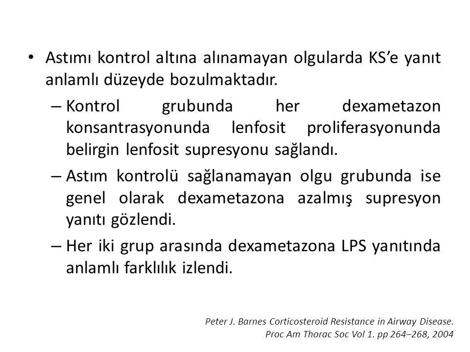 Astımı kontrol altına alınamayan olgularda KS'e yanıt anlamlı düzeyde bozulmaktadır.