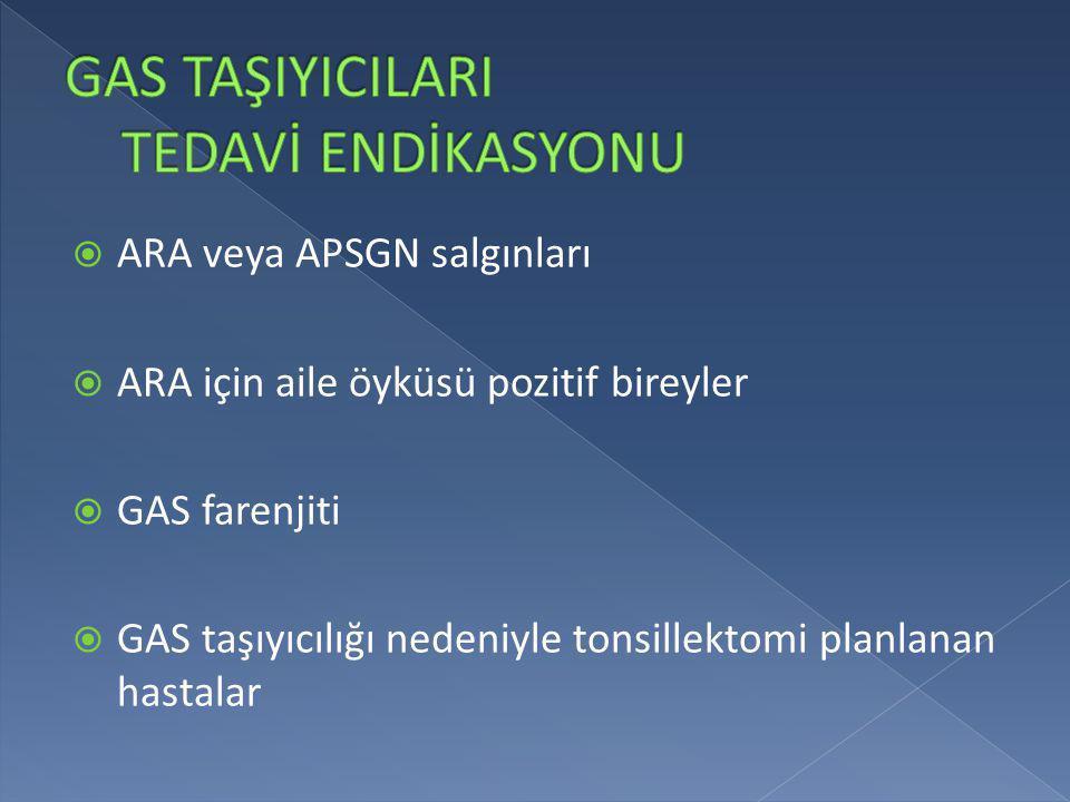 GAS TAŞIYICILARI TEDAVİ ENDİKASYONU
