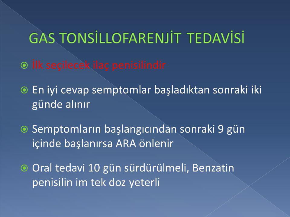 GAS TONSİLLOFARENJİT TEDAVİSİ