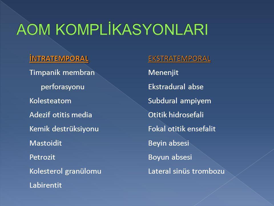 AOM KOMPLİKASYONLARI