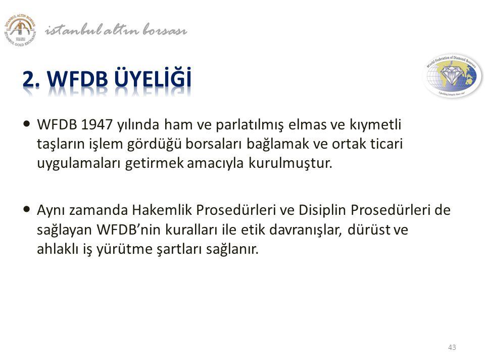2. Wfdb ÜYELİĞİ istanbul altın borsası