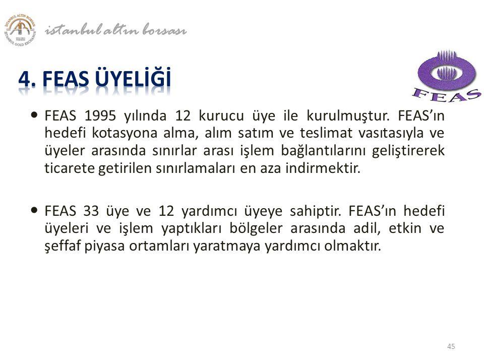 4. Feas ÜYELİĞİ istanbul altın borsası