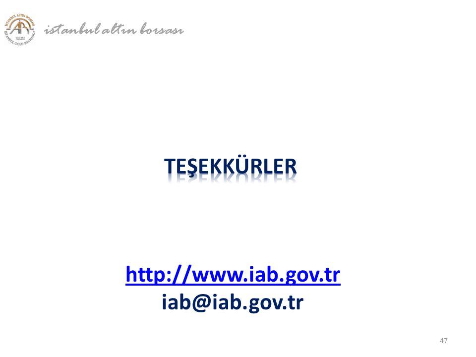 http://www.iab.gov.tr iab@iab.gov.tr
