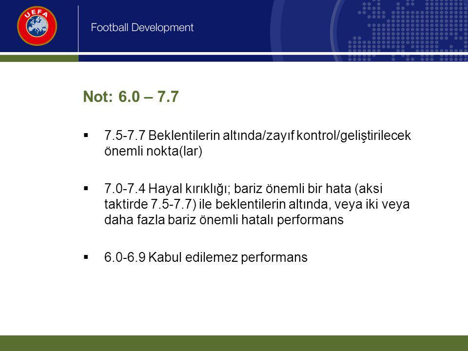 Not: 6.0 – 7.7 7.5-7.7 Beklentilerin altında/zayıf kontrol/geliştirilecek önemli nokta(lar)