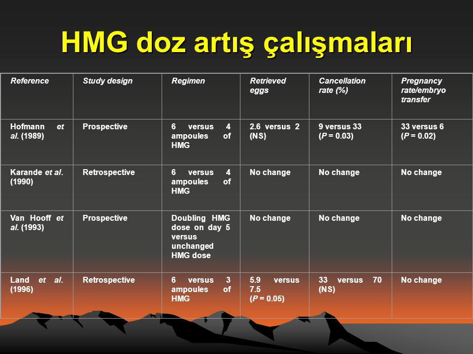 HMG doz artış çalışmaları