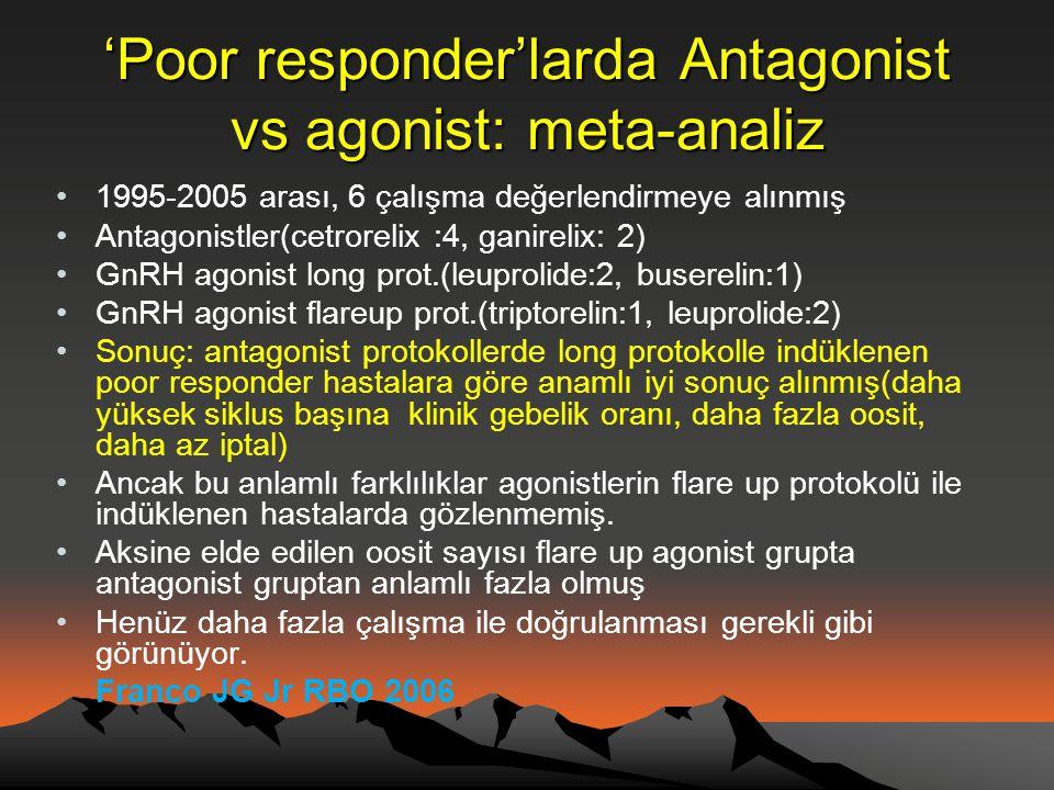 'Poor responder'larda Antagonist vs agonist: meta-analiz