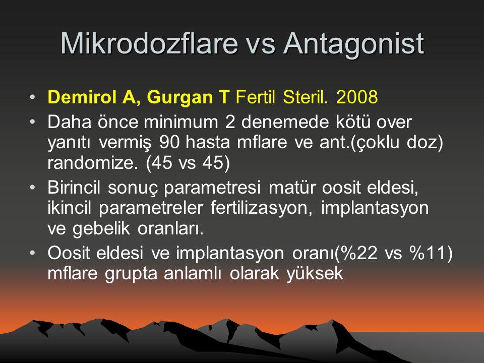 Mikrodozflare vs Antagonist