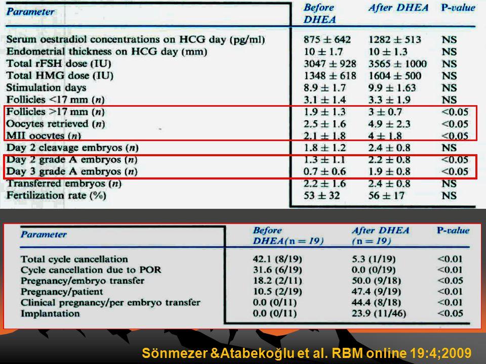 Sönmezer &Atabekoğlu et al. RBM online 19:4;2009