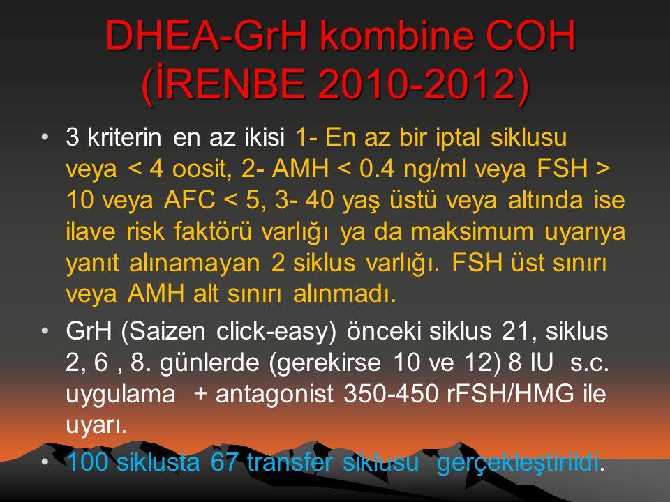 DHEA-GrH kombine COH (İRENBE 2010-2012)