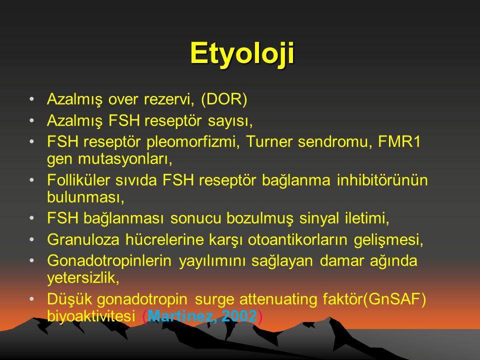 Etyoloji Azalmış over rezervi, (DOR) Azalmış FSH reseptör sayısı,