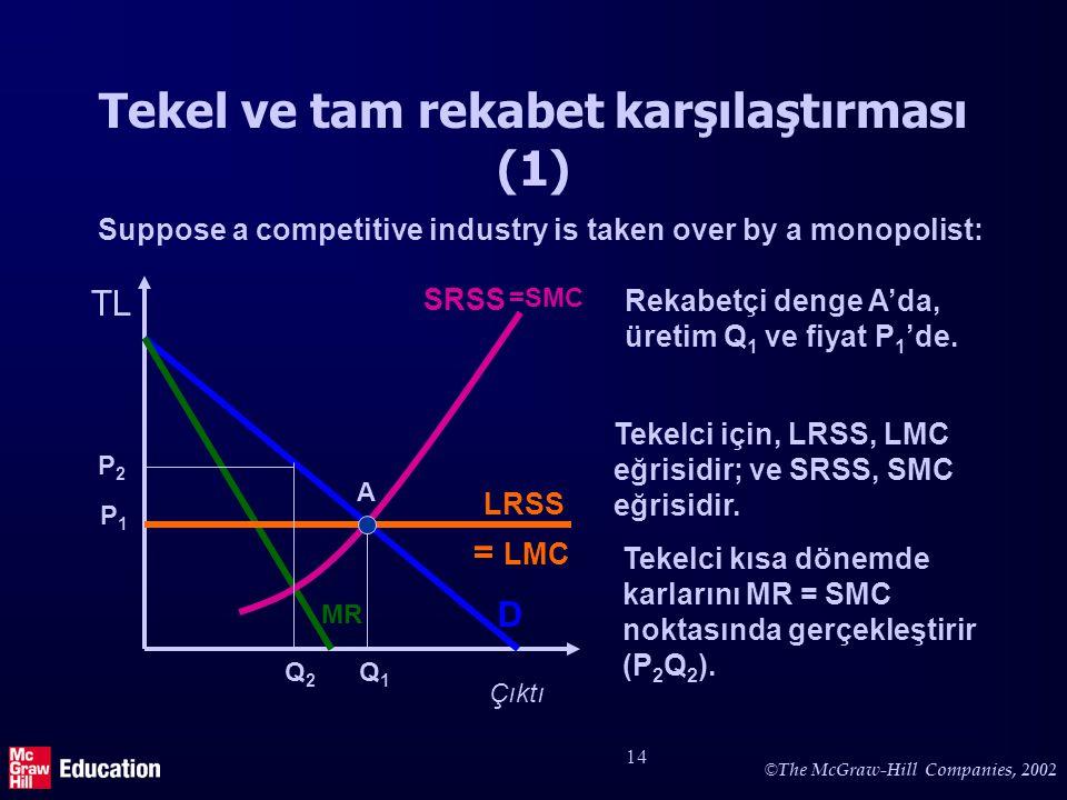 Tekel ve tam rekabet karşılaştırması (2)