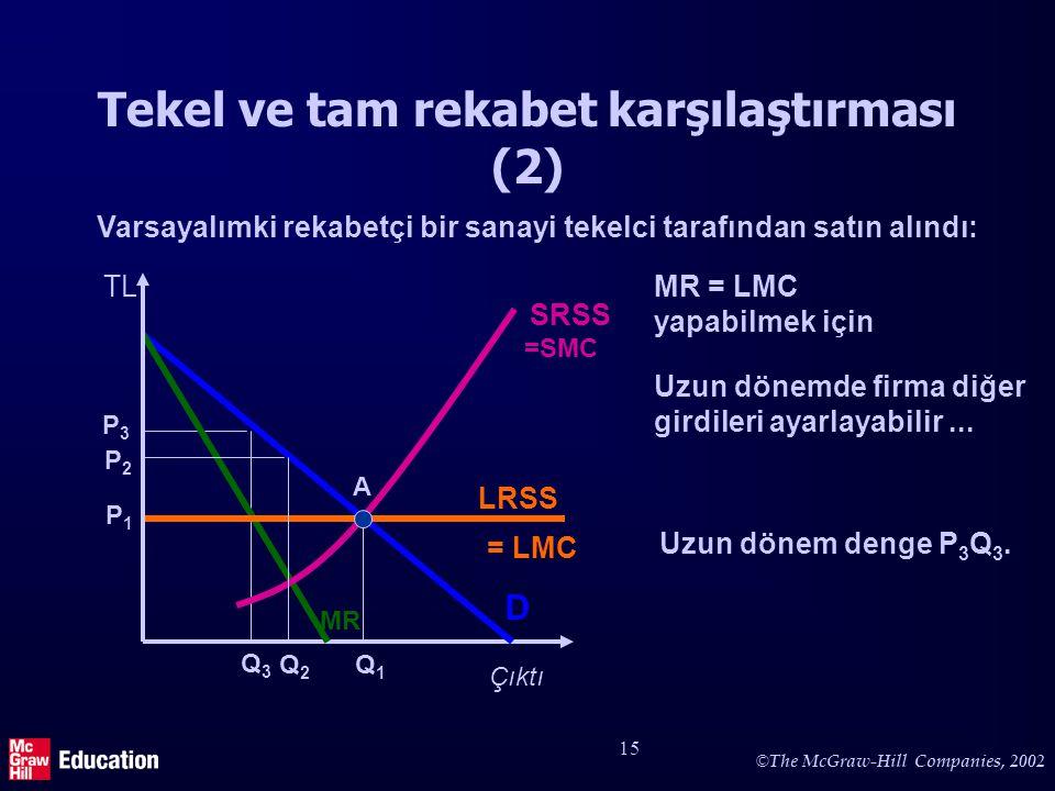 Tekel ve tam rekabet karşılaştırması (3)