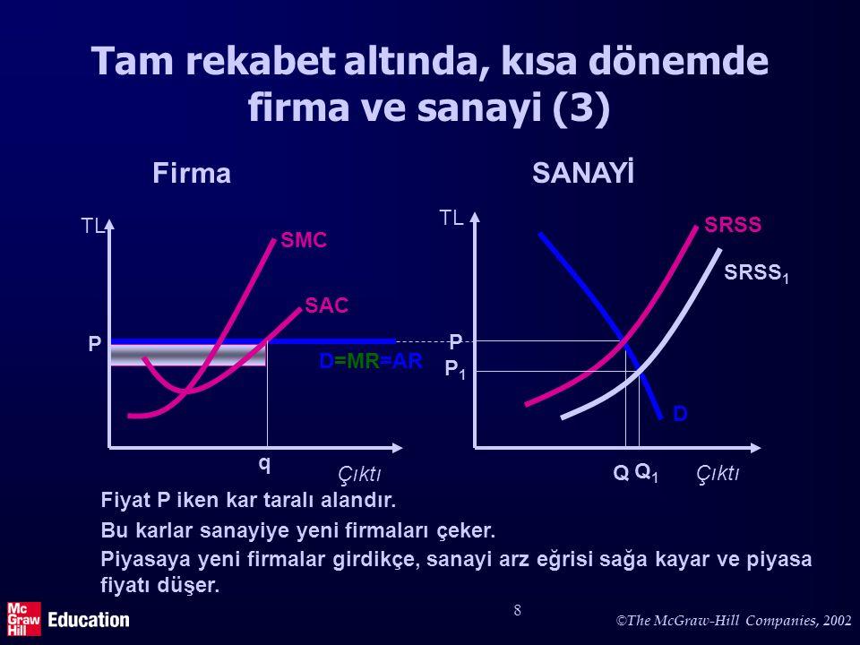 Uzun dönem denge Firma SANAYİ D LMC TL TL SRSS LAC LRSS P* P* D=MR=AR