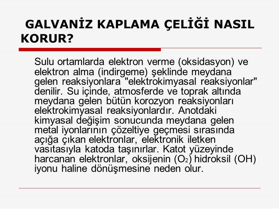 GALVANİZ KAPLAMA ÇELİĞİ NASIL KORUR