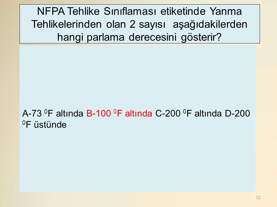NFPA Tehlike Sınıflaması etiketinde Yanma Tehlikelerinden olan 2 sayısı aşağıdakilerden hangi parlama derecesini gösterir