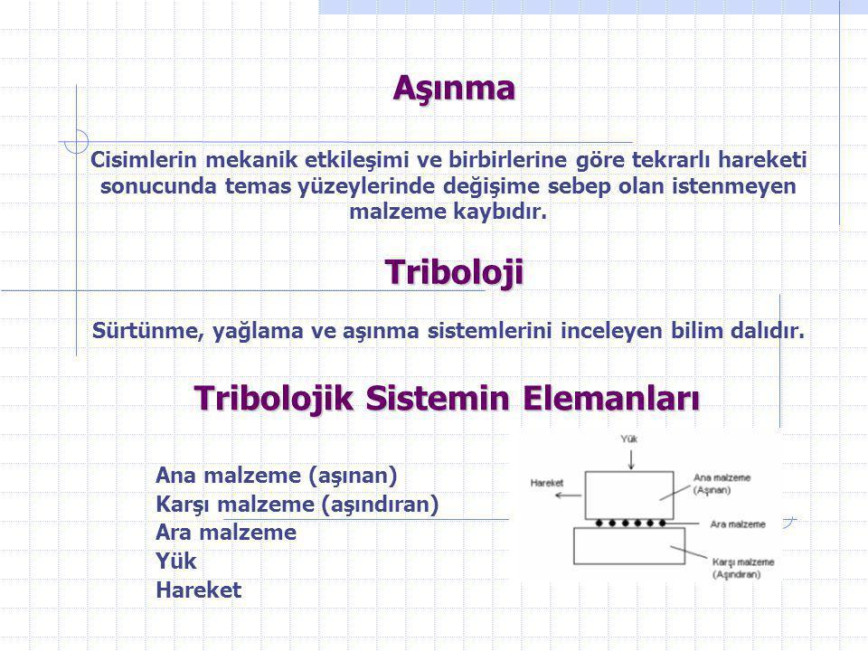 Aşınma Triboloji Tribolojik Sistemin Elemanları