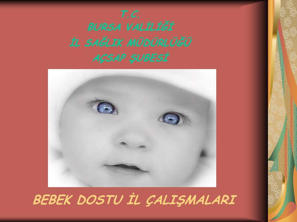 T.C. BURSA VALİLİĞİ İL SAĞLIK MÜDÜRLÜĞÜ AÇSAP ŞUBESİ
