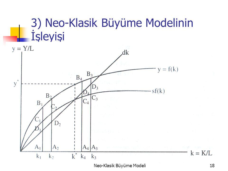 3) Neo-Klasik Büyüme Modelinin İşleyişi