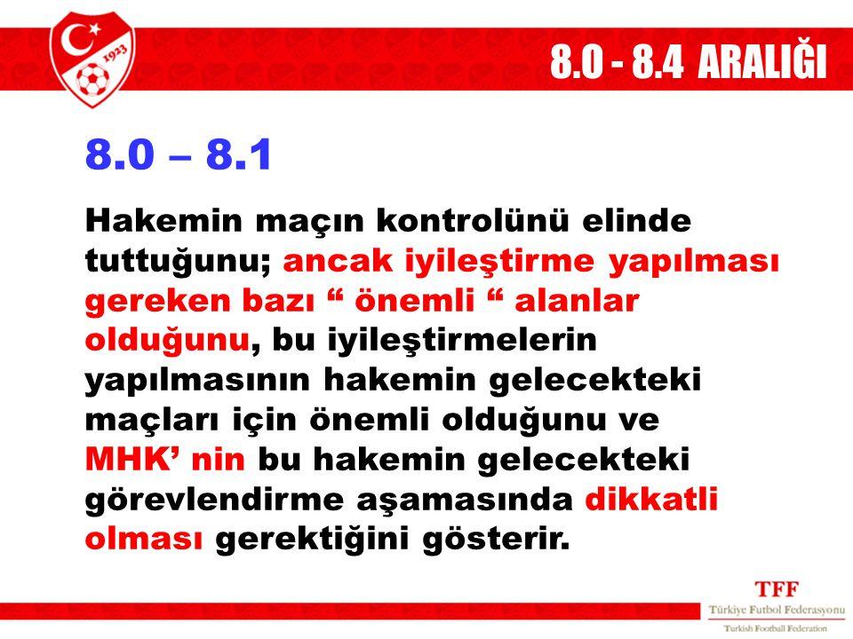 8.O - 8.4 ARALIĞI 8.0 – 8.1.