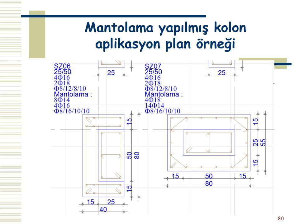 Mantolama yapılmış kolon aplikasyon plan örneği