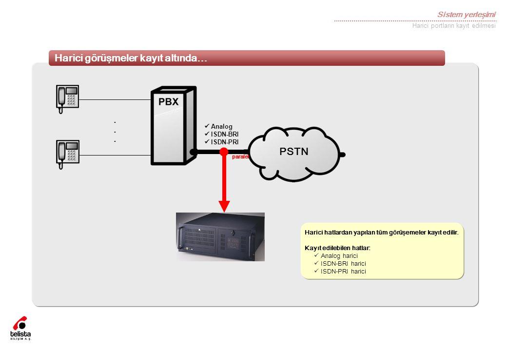 paralel Harici görüşmeler kayıt altında… PSTN Sistem yerleşimi .