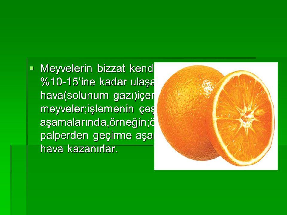 Meyvelerin bizzat kendileri,dokuda hacimlerinin %10-15'ine kadar ulaşan miktarda hava(solunum gazı)içerirler.Ayrıca meyveler;işlemenin çeşitli aşamalarında,örneğin;öğütülmesi özellikle palperden geçirme aşamasında daha fazla hava kazanırlar.