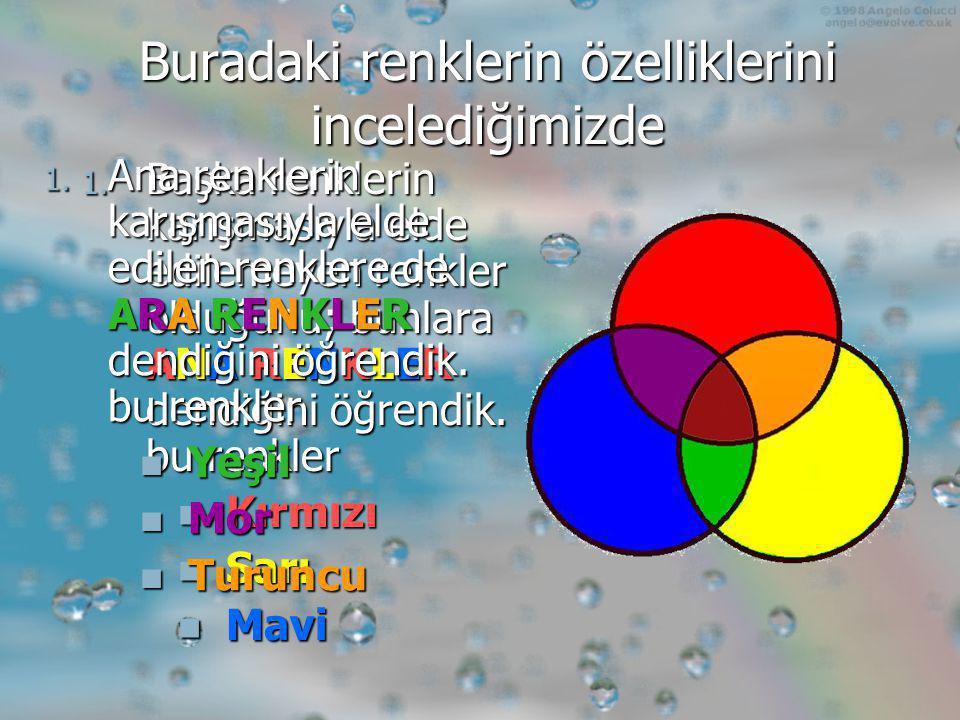 Buradaki renklerin özelliklerini incelediğimizde