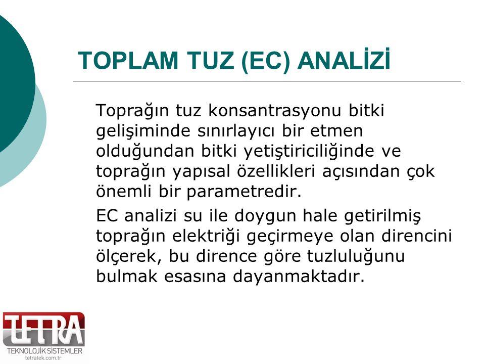 TOPLAM TUZ (EC) ANALİZİ