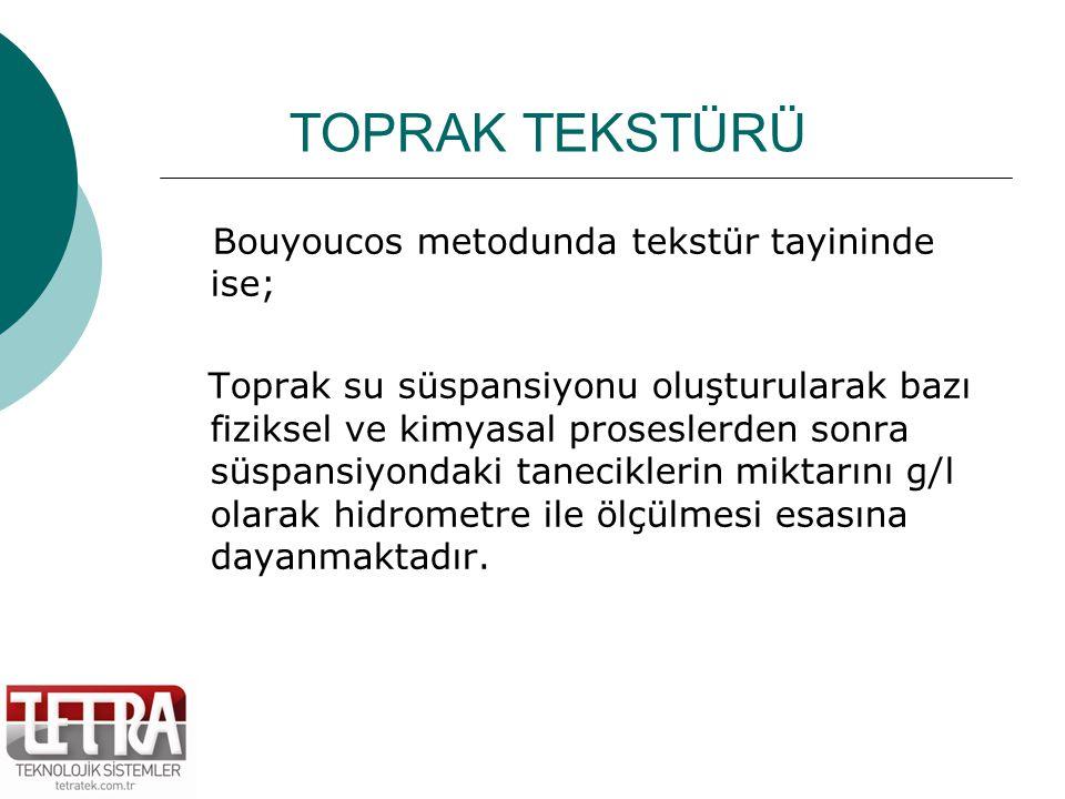 TOPRAK TEKSTÜRÜ Bouyoucos metodunda tekstür tayininde ise;