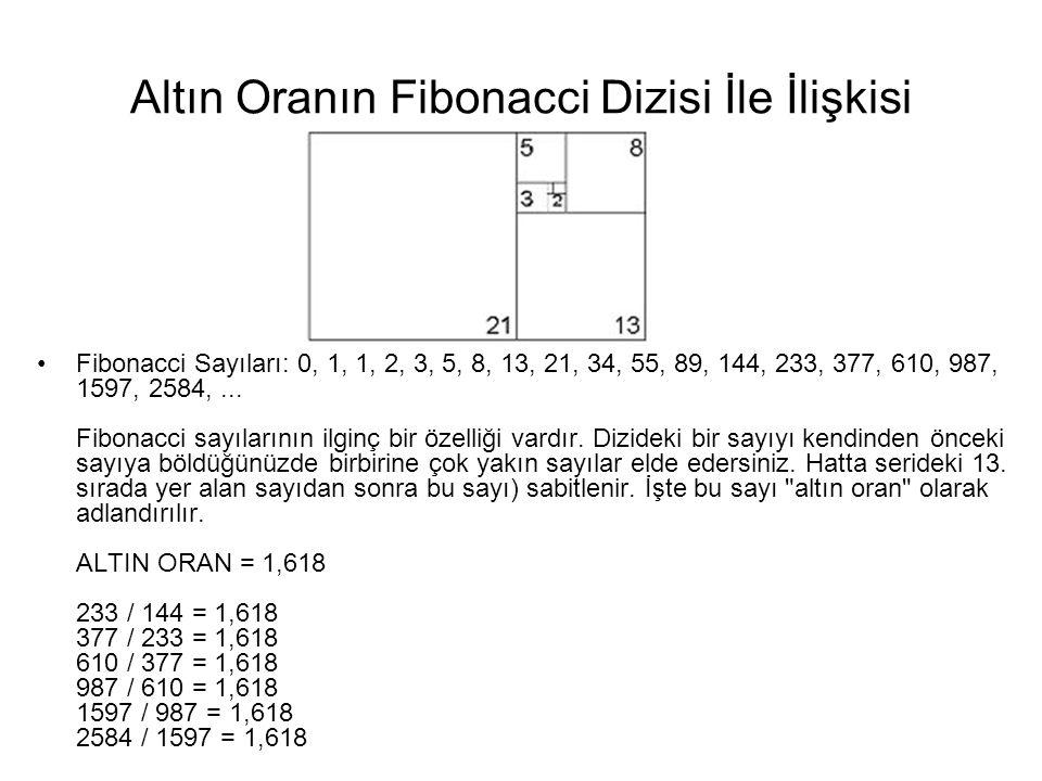 Altın Oranın Fibonacci Dizisi İle İlişkisi