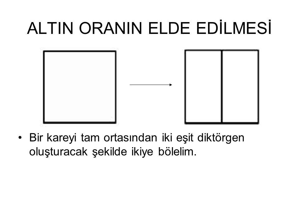 ALTIN ORANIN ELDE EDİLMESİ