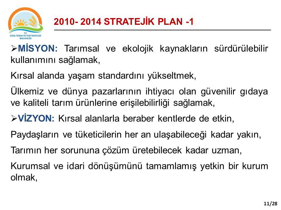 2010- 2014 STRATEJİK PLAN -1 MİSYON: Tarımsal ve ekolojik kaynakların sürdürülebilir kullanımını sağlamak,