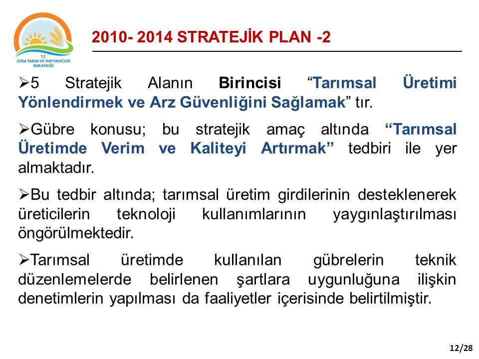 2010- 2014 STRATEJİK PLAN -2 5 Stratejik Alanın Birincisi Tarımsal Üretimi Yönlendirmek ve Arz Güvenliğini Sağlamak tır.