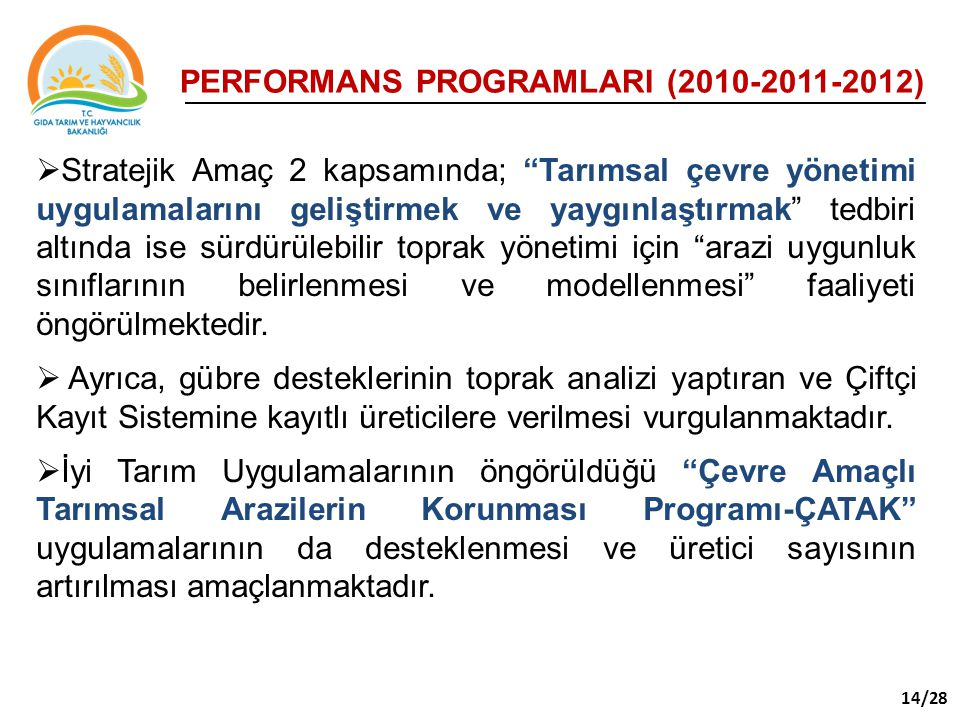 PERFORMANS PROGRAMLARI (2010-2011-2012)