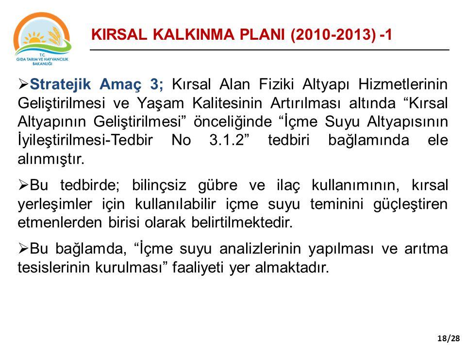 KIRSAL KALKINMA PLANI (2010-2013) -1