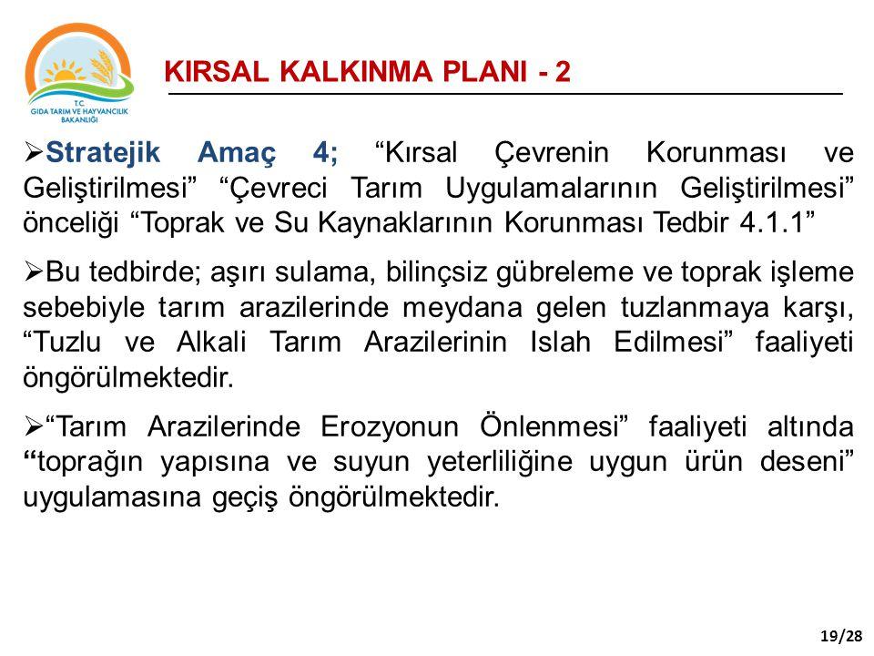 KIRSAL KALKINMA PLANI - 2