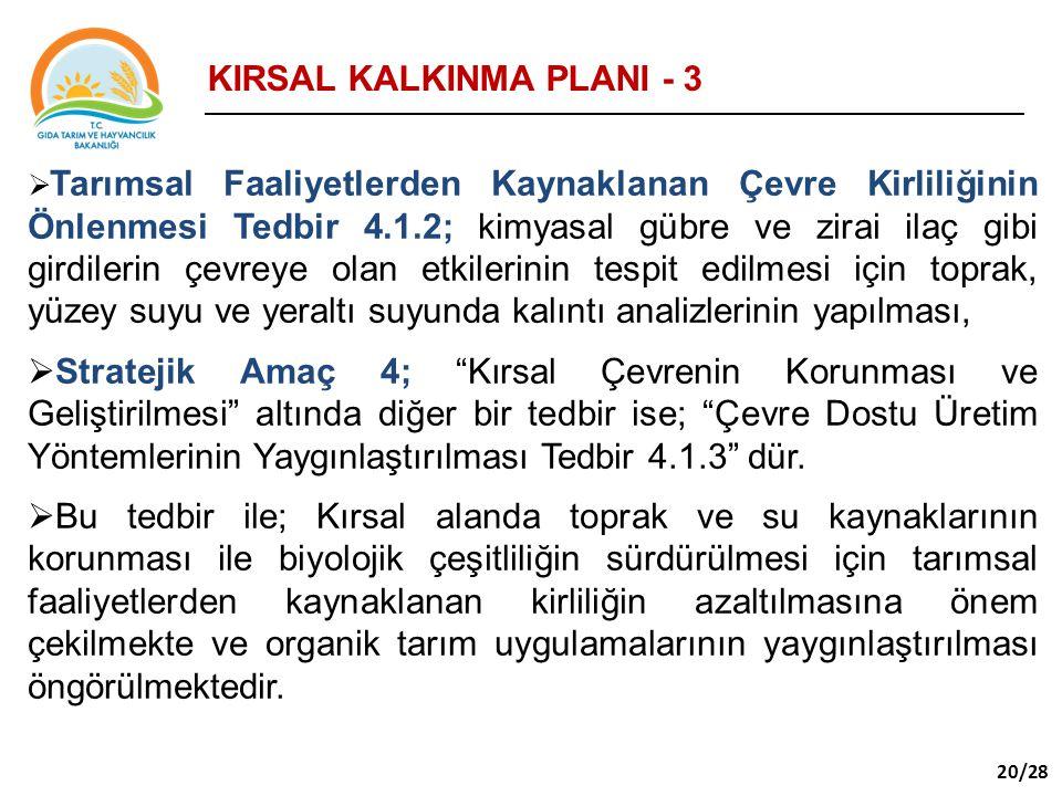 KIRSAL KALKINMA PLANI - 3